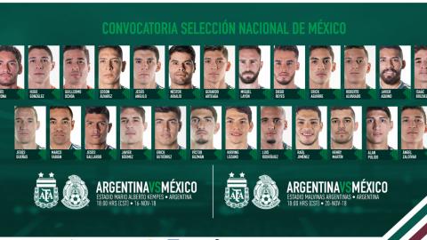 Dan a conocer lista de convocados del Tri para enfrentar a Argentina