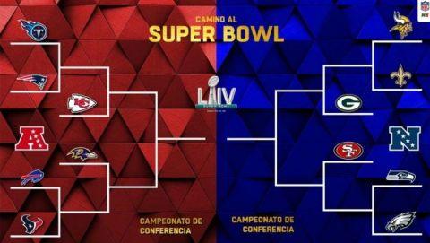 Así se jugarán los playoffs de la NFL