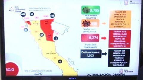 Mexicali el sitio más peligroso para salir: Pérez Rico