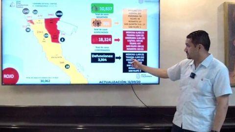 BC registra 20 defunciones por Covid en 24 horas, 12 solamente en Tijuana