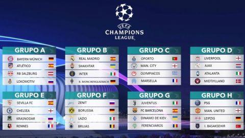 Composición de los grupos de la Liga de Campeones 2020-2021