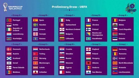 Así quedan los grupos de la eliminatoria mundialista de la UEFA