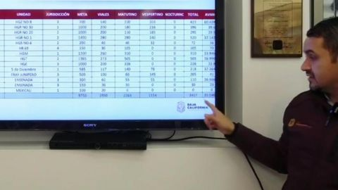 En un día se vacunaron 3417 doctores y enfermeras contra el Covid 19