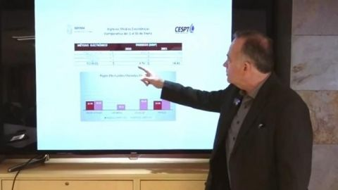 Ha triplicado CESPT ingresos por vía electrónica en relación a 2020