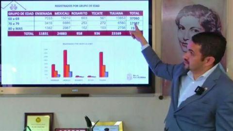 Continúa vacunación de adultos mayores en BC