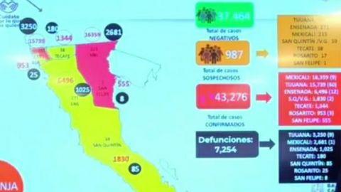 Tijuana con más casos activos en BC