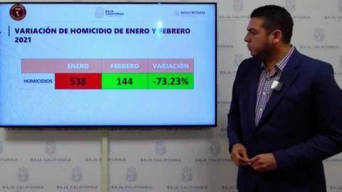 Presenta Bonilla números inflados en homicidios en Tijuana