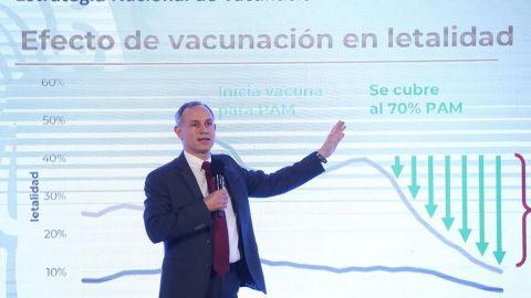 En tercera ola, 97% de hospitalizados no han sido vacunados: López-Gatell